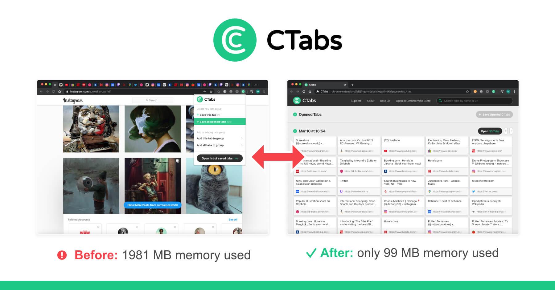 (c) Ctabs.net